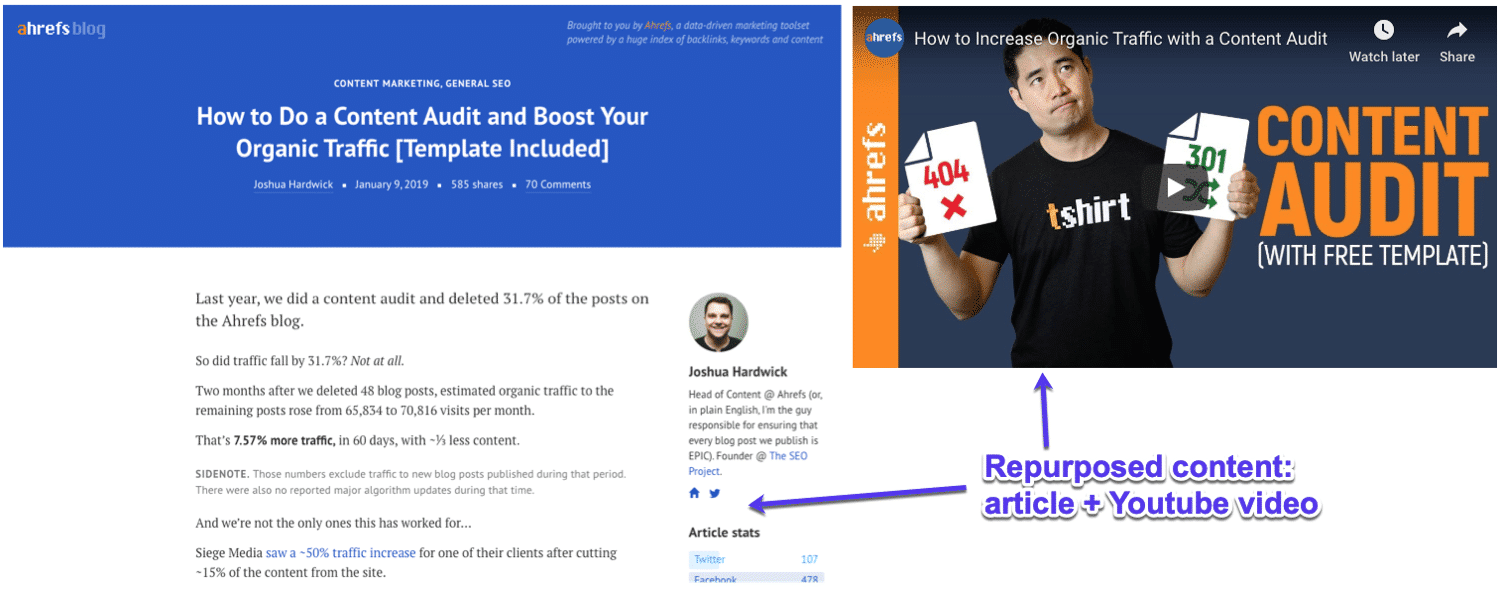 Example of repurposed content by Ahrefs