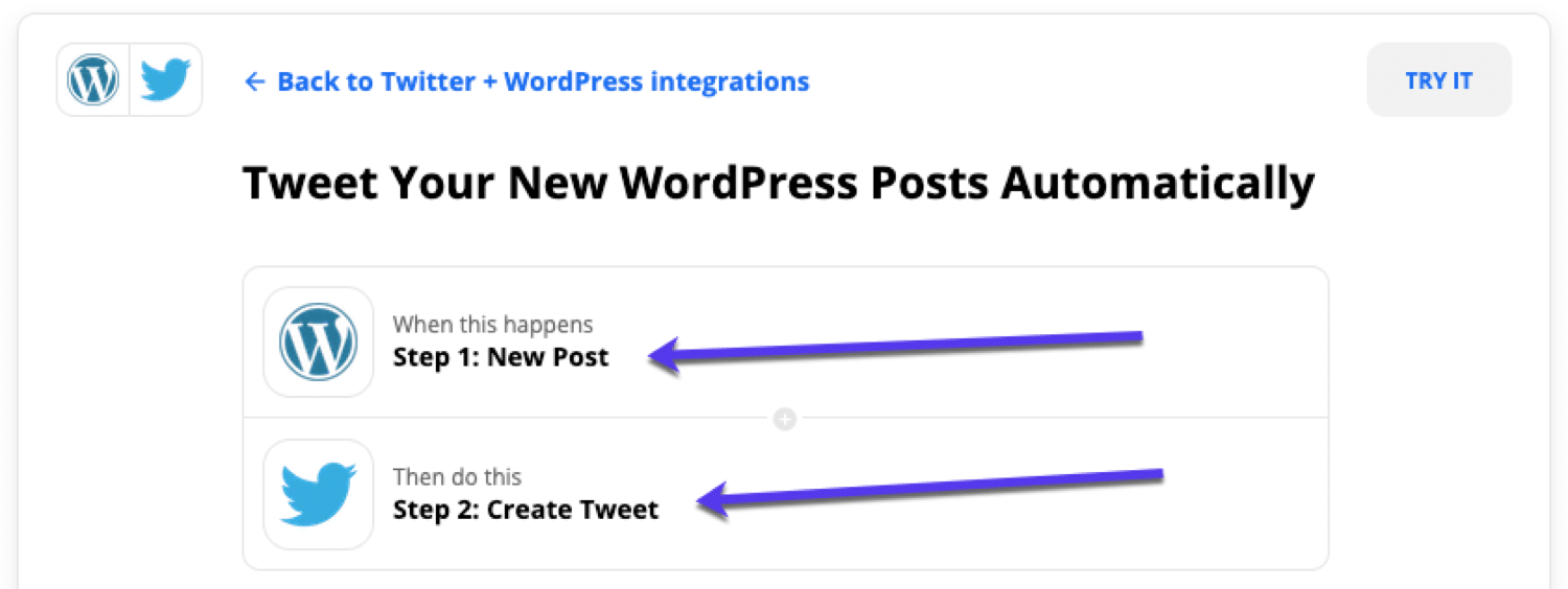 Use Zapier to automatically post new blog posts