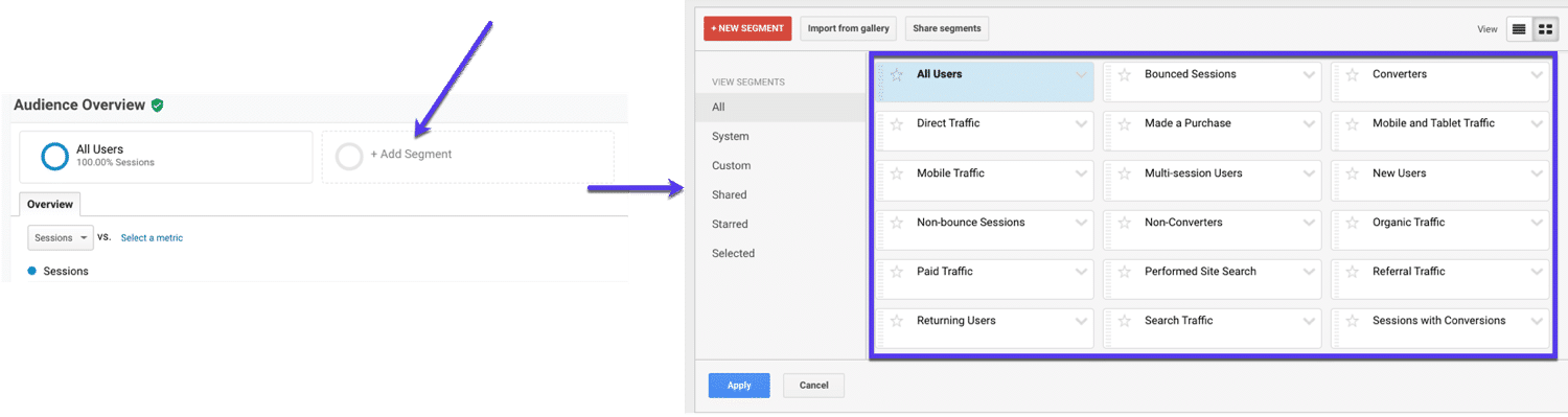 How to use Google Analytics: Adding pre-made segments in Google Analytics