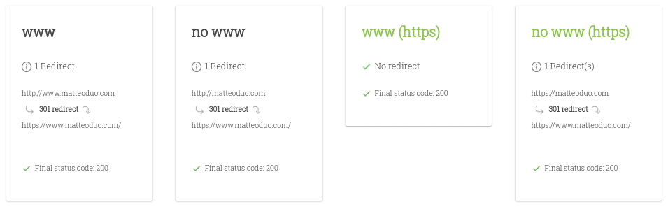 correctly setup redirects