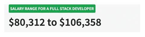 Lön för full stack-utvecklare (Källa: Salary.com)