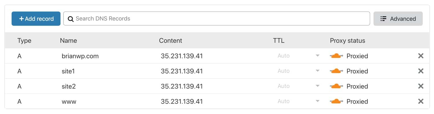 Cloudflare DNS records for a WordPress multisite.