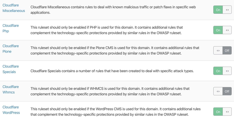 Cloudflare hanterade regeluppsättningar för WordPress.