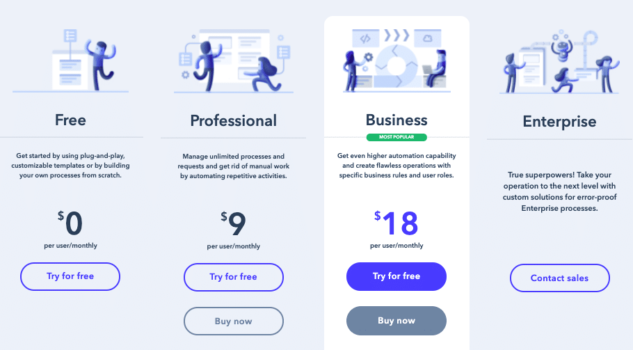 Pipefy pricing