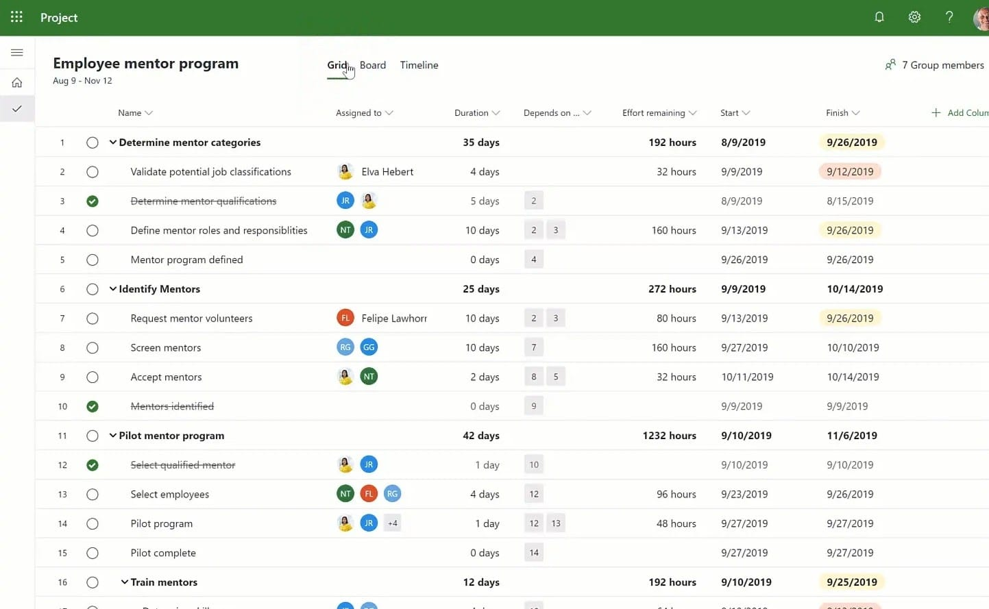 microsoft project grid view