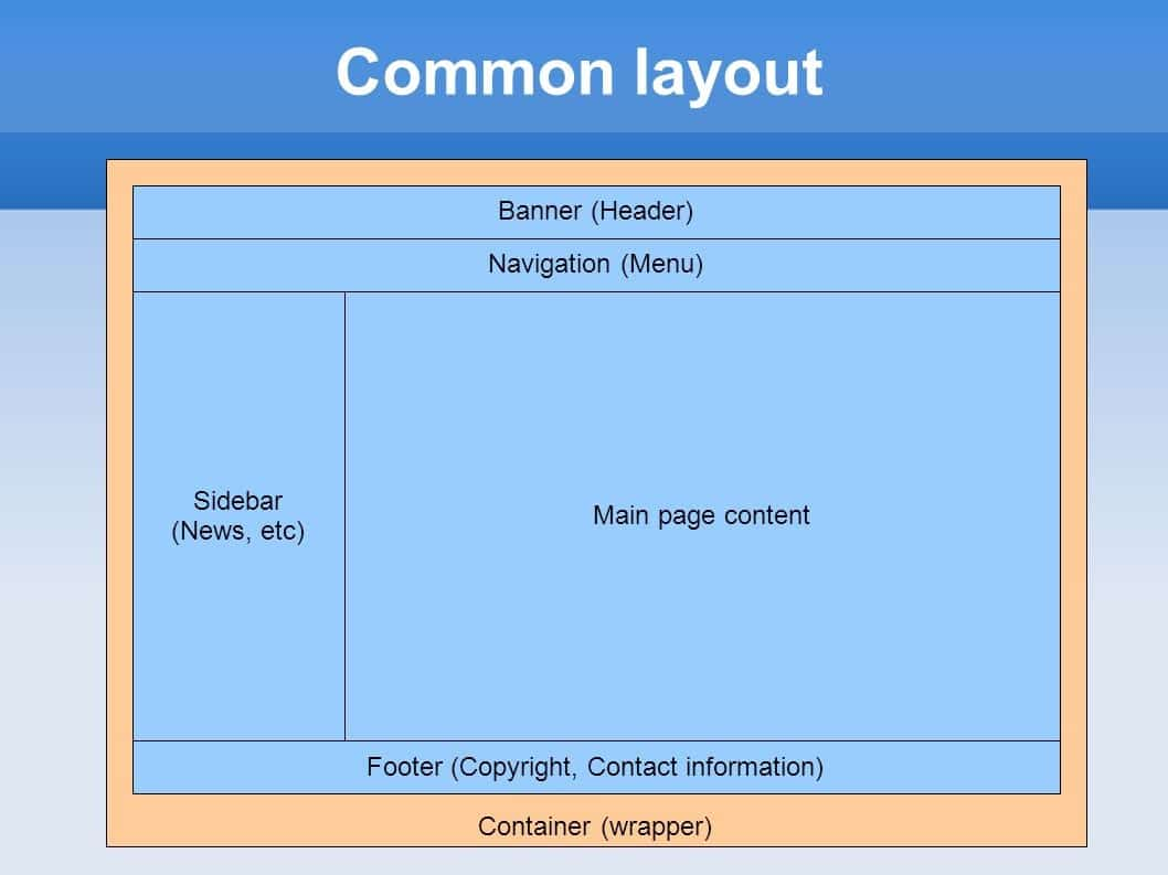 common website layout