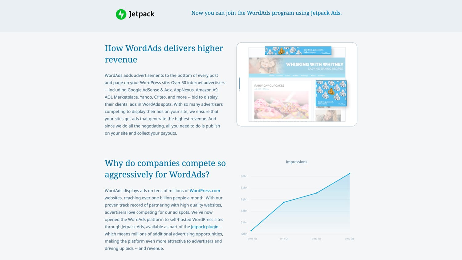 Jetpack's ads feature is powered by WordAds.