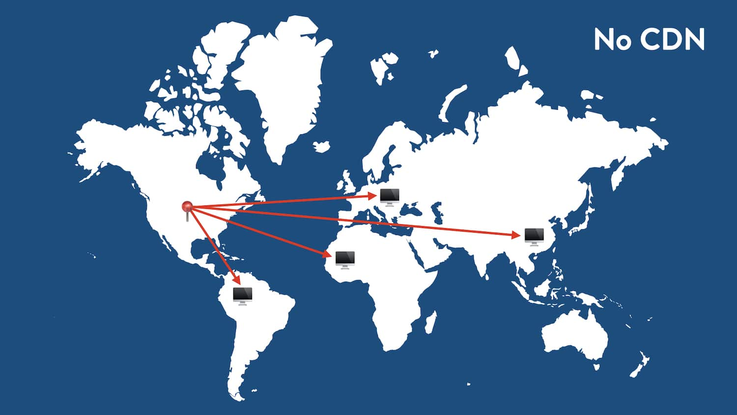 Global traffic routing with no CDN.