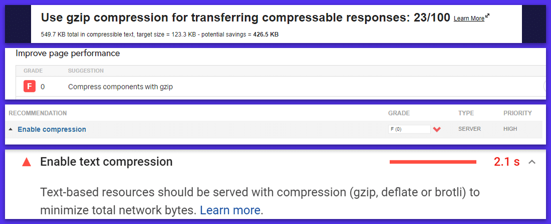 GZIP warnings in various webpage speed testing tools
