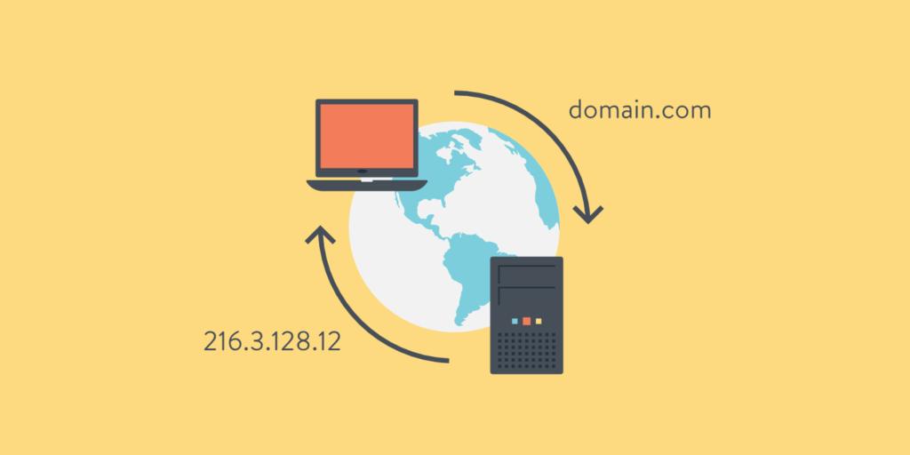 Como funciona um nome de domínio
