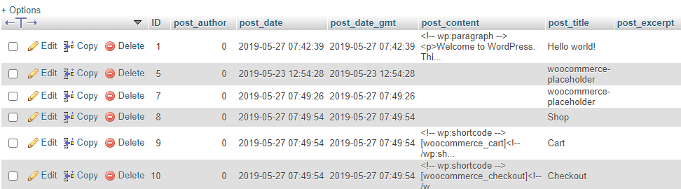 Trovare gli ID dei post all'interno del database WordPress