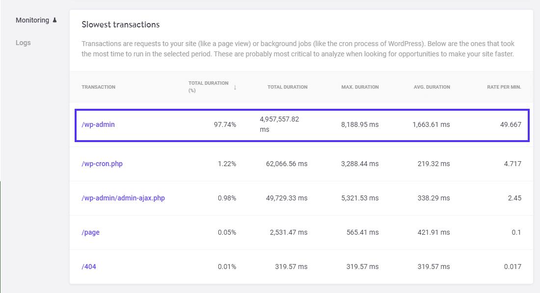 Die Tabelle mit den langsamsten Transaktionen in Kinsta APM