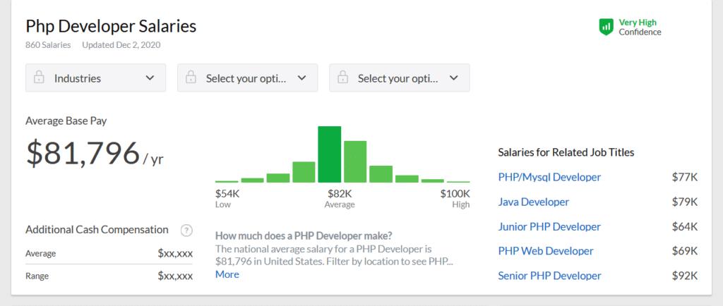 Salarios de desarrollador PHP, Glassdoor.com