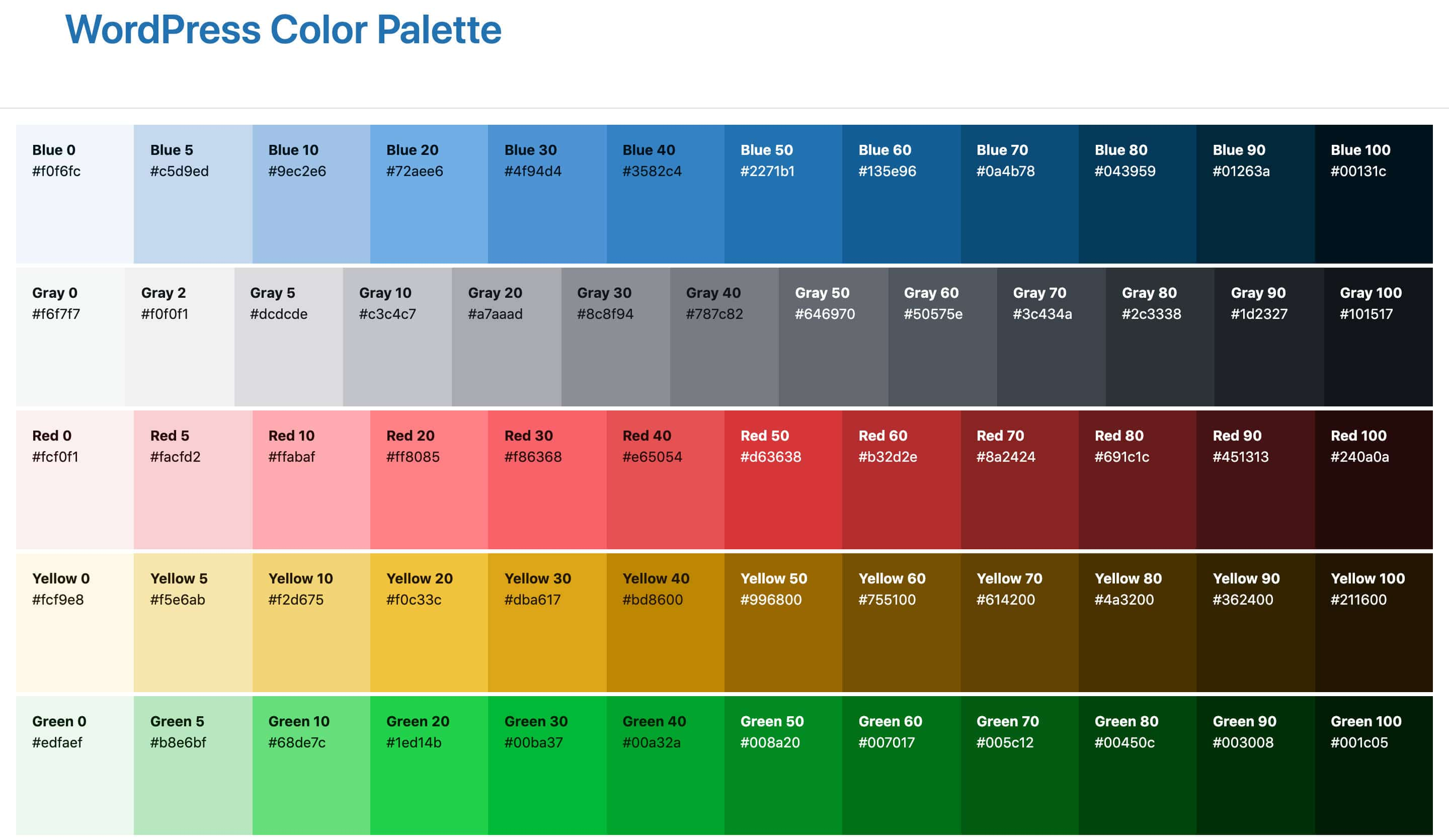 WP Admin color palette