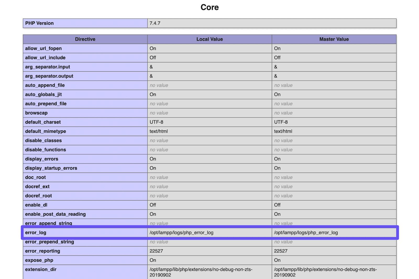 Auffinden des error_log Pfades in PHPInfo