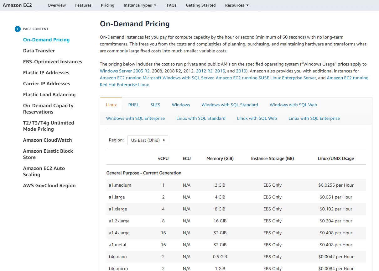 Amazon EC2 pricing