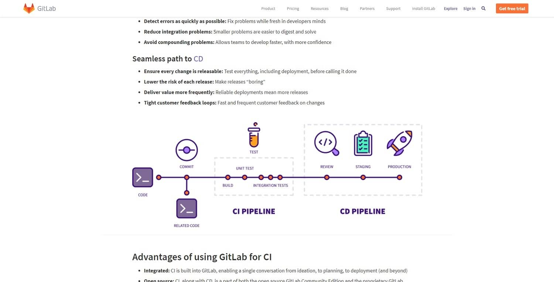 GitLab for CI.