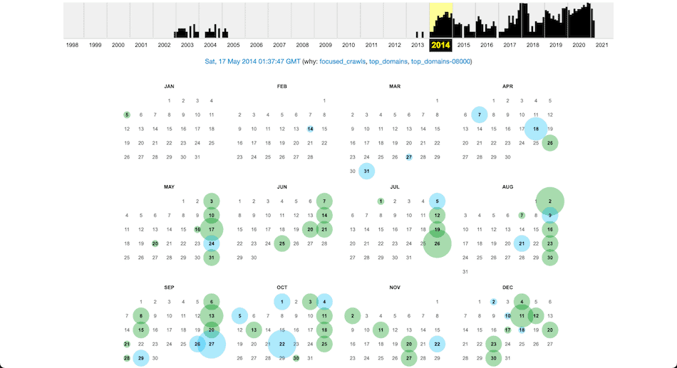 The calendar archive from the Wayback Machine for Kinsta's website.