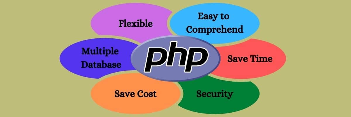 Many features of PHP