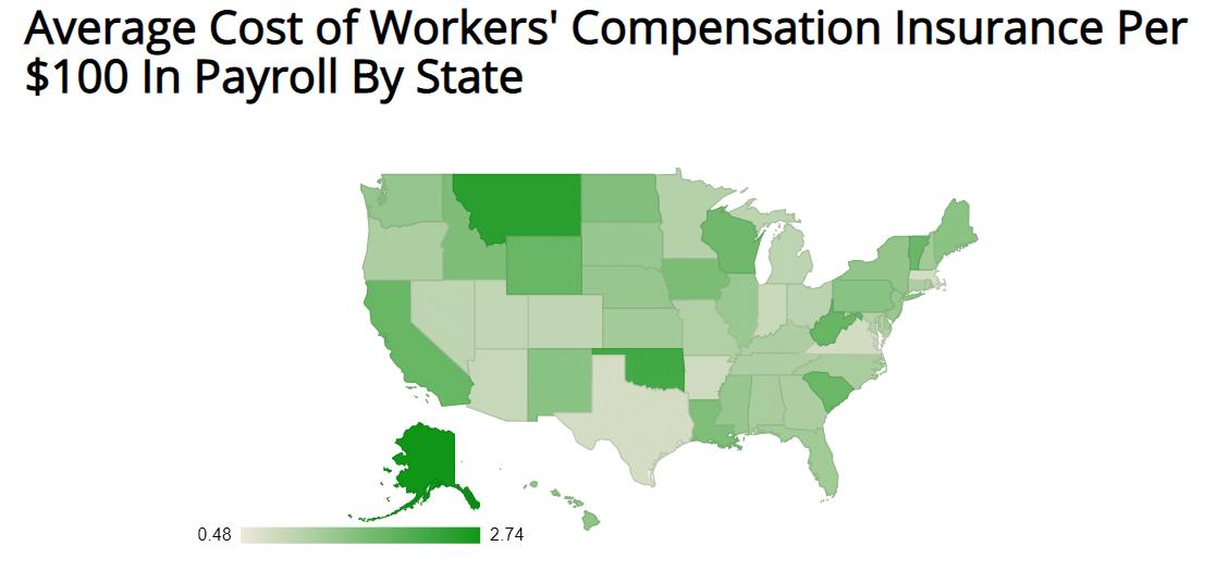 Die durchschnittlichen Kosten für Workers' Comp. (Bildquelle: insureon.com)