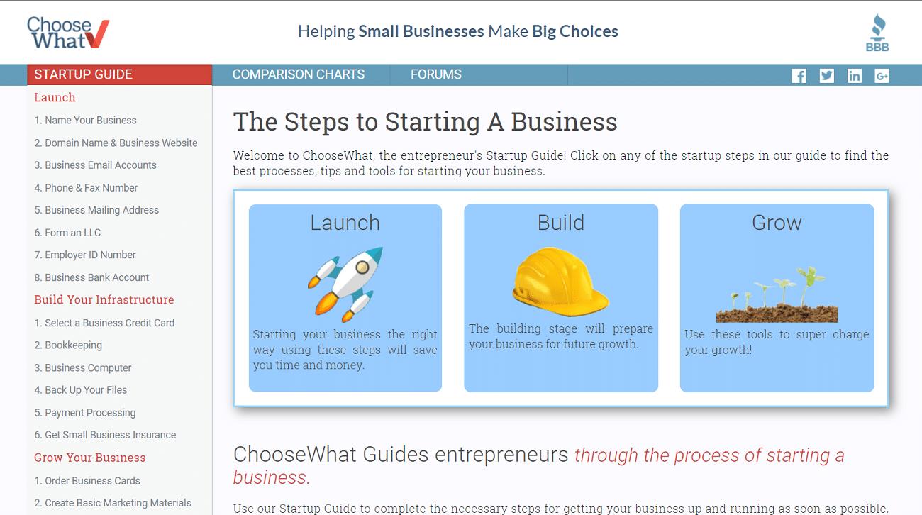 ChooseWhat Webseite Homepage.