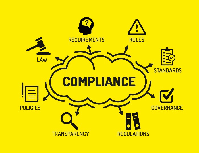 Understanding the Elements of Compliance. (Image Source: Medium)