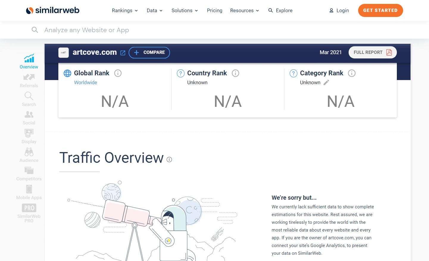 SimilarWeb で「ArtCove」をチェック