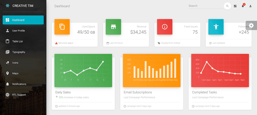 Material-UI looks to meet Google's design standards.