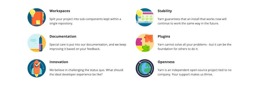 The Yarn homepage.