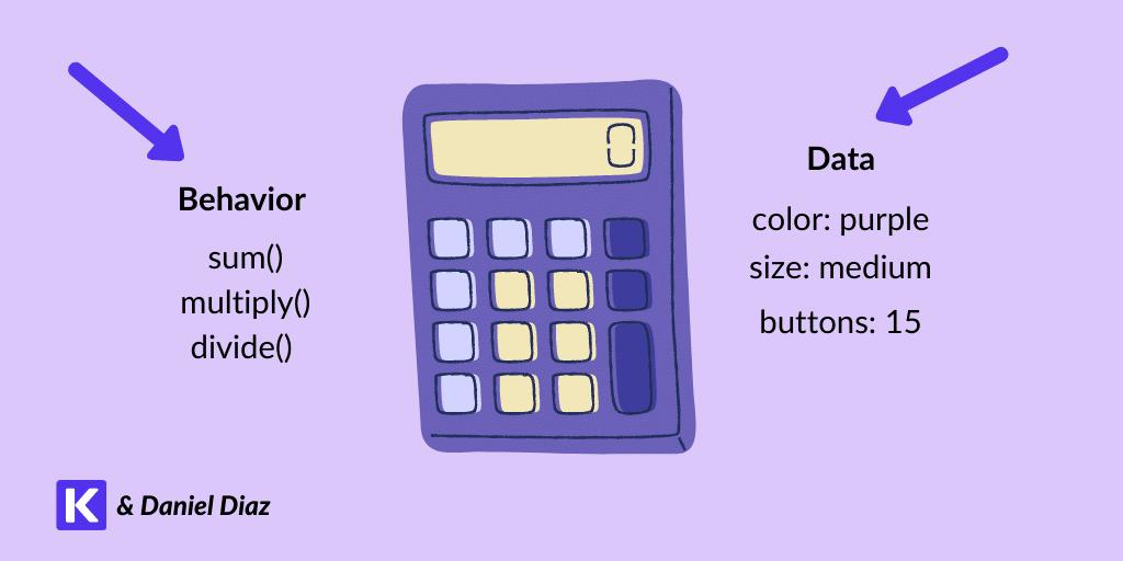 Uma calculadora pode ser um objeto.