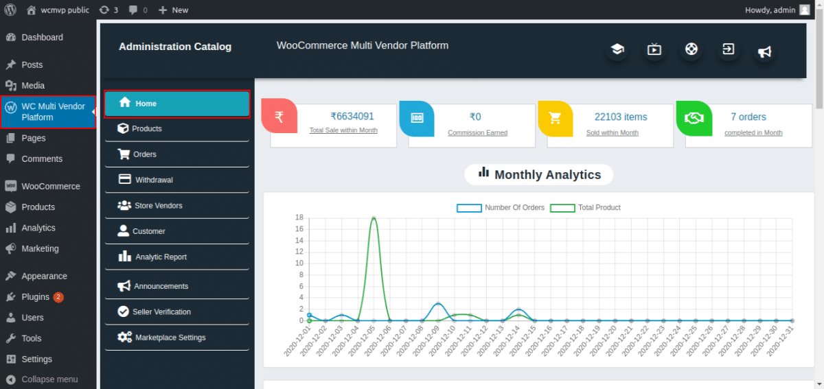 bAZAAR WooCommerce multi-vendor plugin admin dashboard.