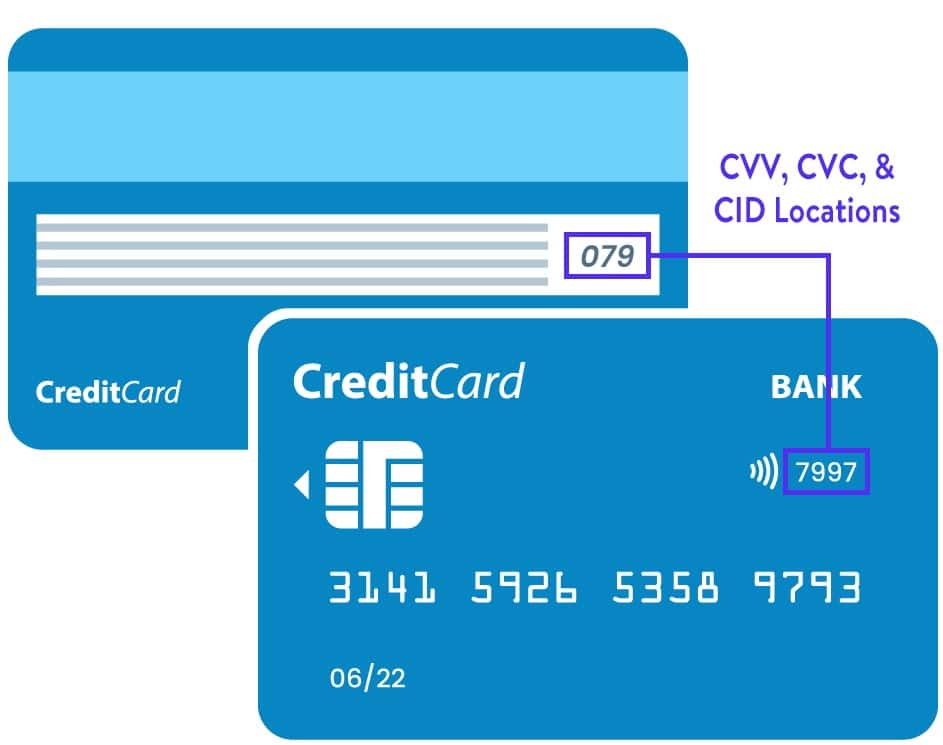 Examples of where to find your CVV, CVC, or CID number (Source: LendingTree)