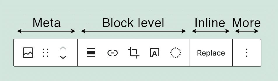 Normalisierte Bildblock-Symbolleiste.