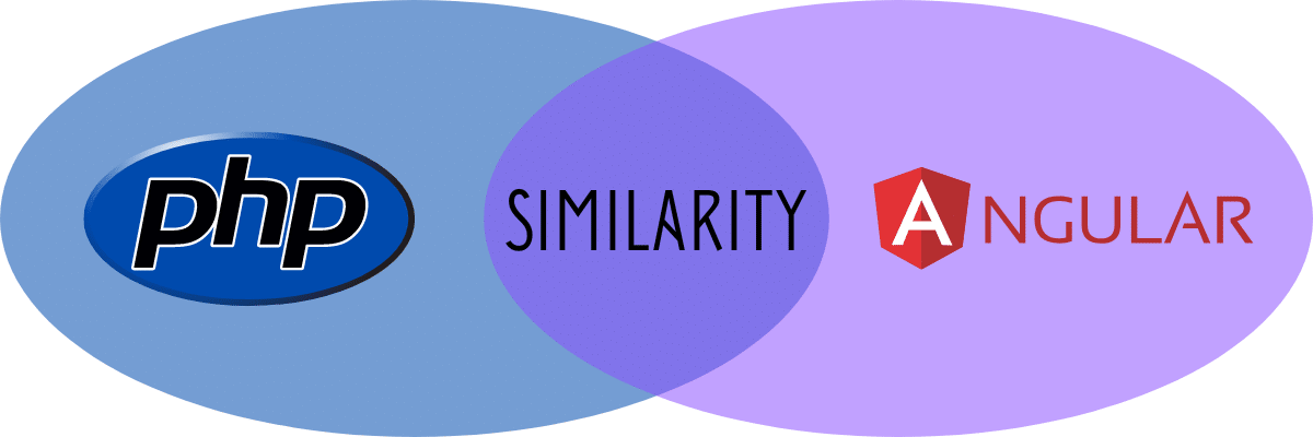 A Venn diagram showing the similarity overlap between Angular and PHP