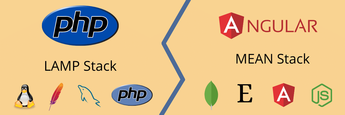 Comparing technology stacks for Angular and PHP