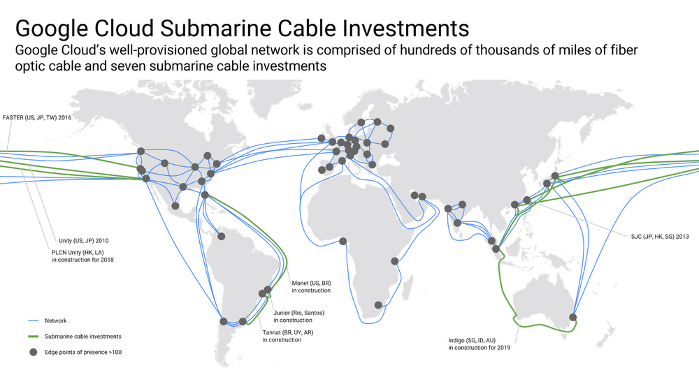 Google subsea cable investments.