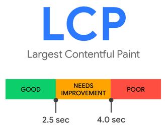 Largest Contentful Paint.