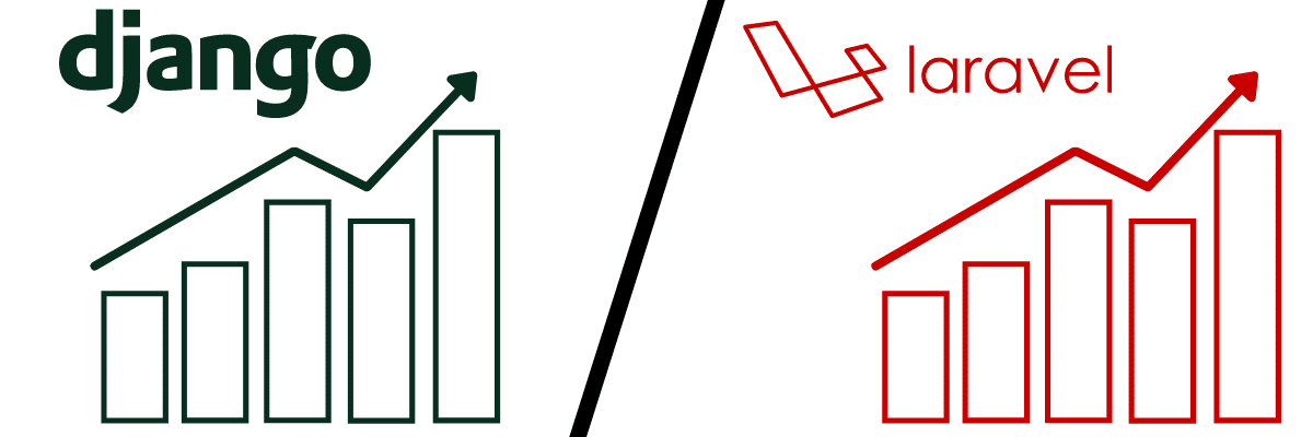 Illustration for performance comparison of Django vs Laravel.