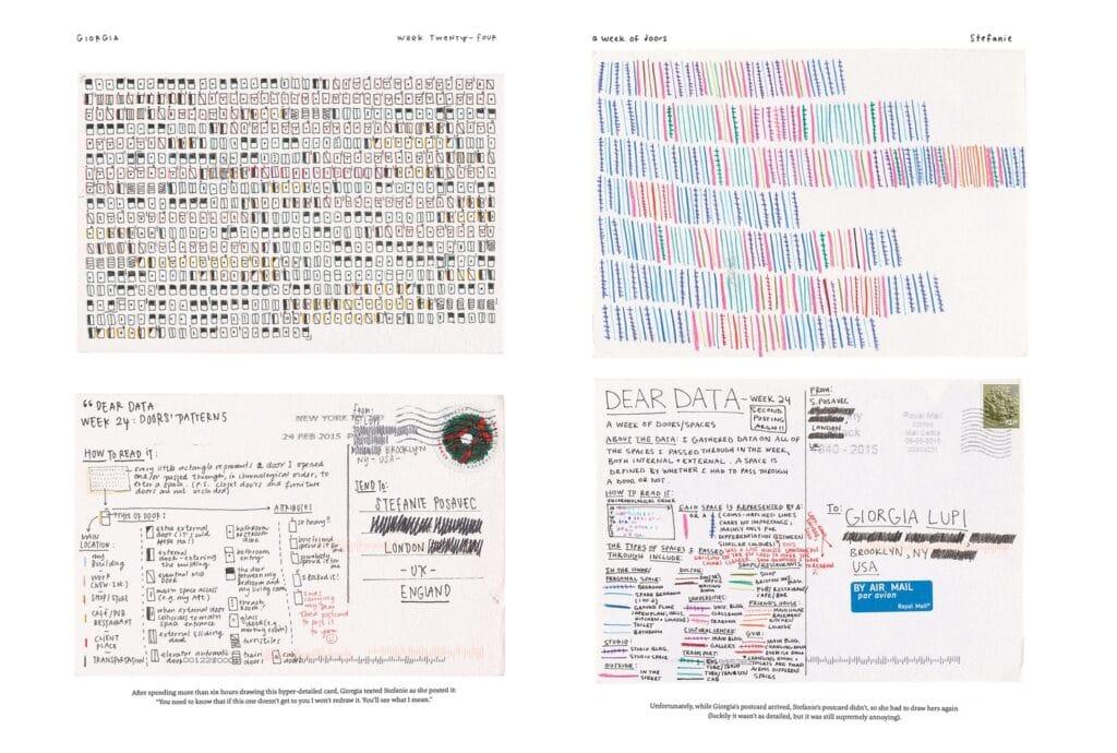 """Dear Data"", the project"